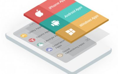 Kiuwan adds new tools and extended support for mobile application development